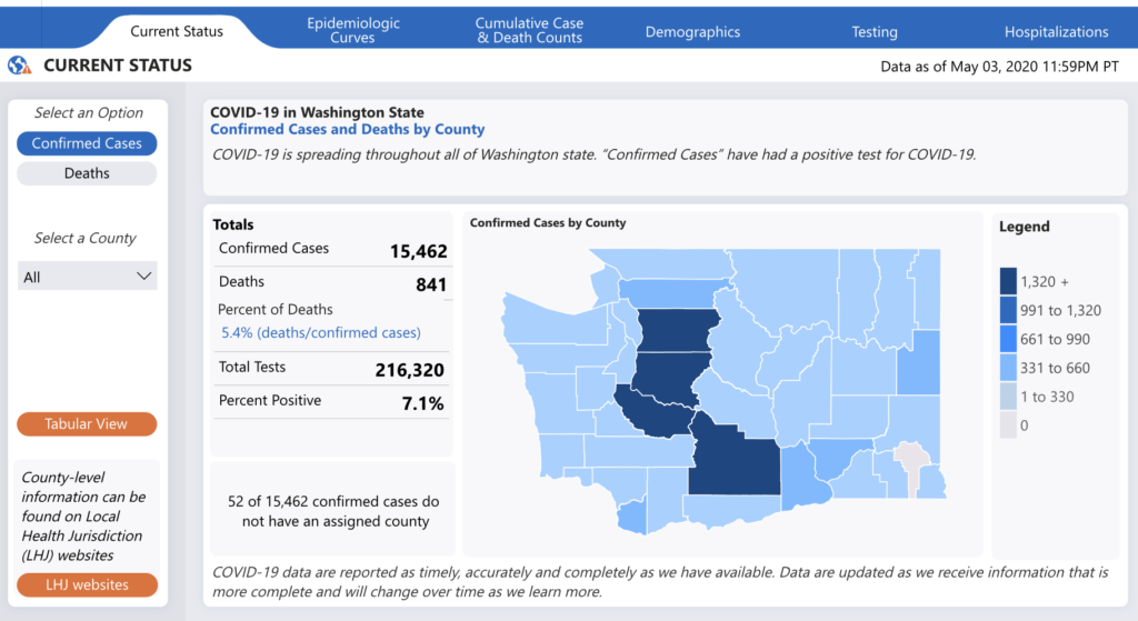 Data Visualization of Pandemic in Washington State